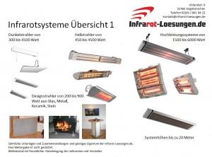 Infrarotsysteme-Dunkelstrahler-Hellstrahler in der Übersicht